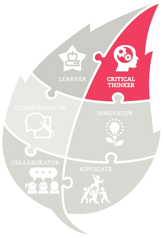 Critical Thinker Part of Profile of a Learner Leaf